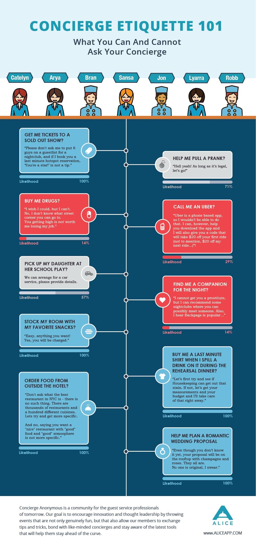concierge-etiquette-infographic.jpg