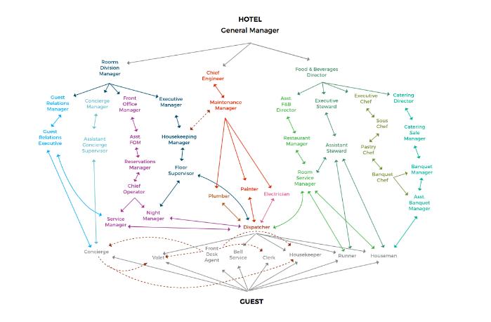 hotel-internal-communication.png